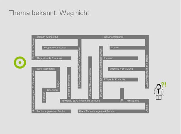 Master_Logos_Projekte_620x460px_BINTflower_Thema-bekannt_Weg-nicht